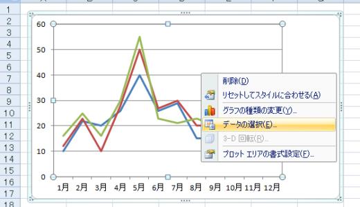 Excelの小技:元データシートとの連携を崩さずにシートをコピーする方法